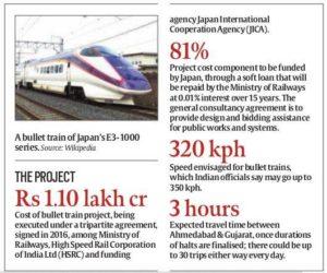 ministry of railways